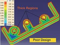 نرمافزار تحلیل ضخامت مناسب میبایست با نرمافزار CAD به صورت یکپارچه عمل کند