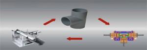 استراتژی های طراحی قالب تزریق پلاستیک با سیستم CAD
