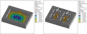 چگونه صفحات راهگاه گرم یا هات رانر طراحی کنیم؟ (بخش دوم)