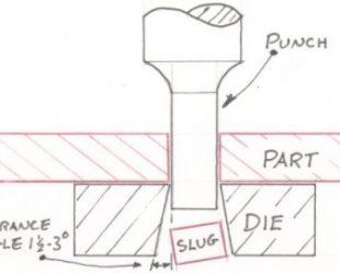 اصول کلی برش ورقهای فلزی